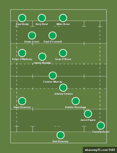 Likely-Ireland-XV-lineup-formation-tactics